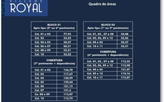 Village-Royal-Pechincha-Freguesia-Prontos-para-Morar-10-525x328